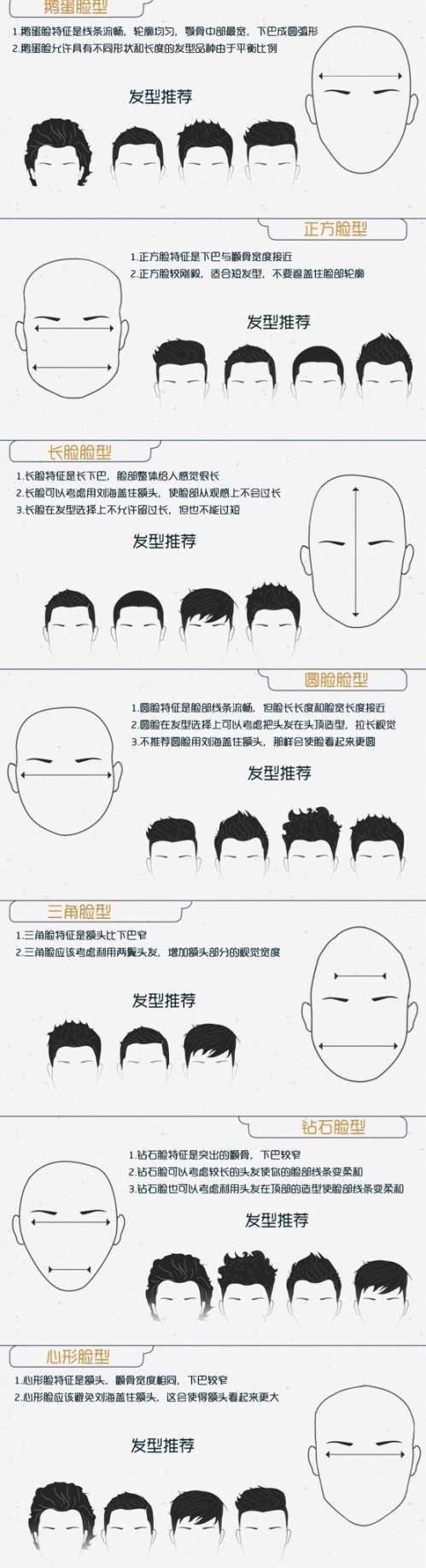根据脸型选择烫发造型 男生头发造型