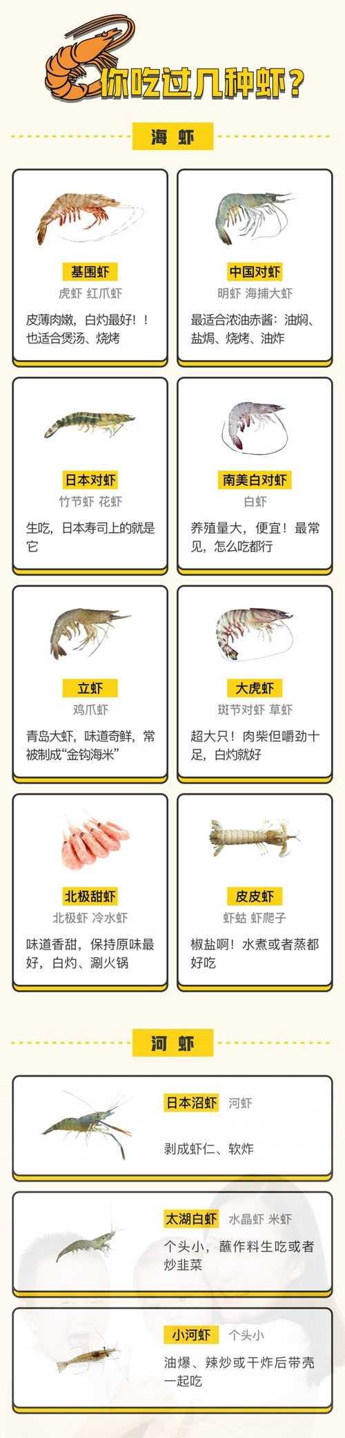 黑虎虾、河虾、阿根廷红虾给宝宝吃虾 黑虎虾和南美白虾仁