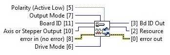 NI运动控制器能用脉冲方式控制伺服电机吗 labview控制伺服电机