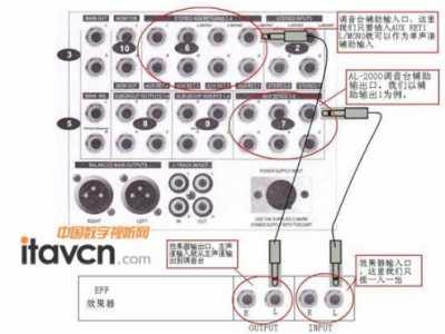 浅谈数字效果器的使用技巧及连接方法 人声效果器怎幺连接