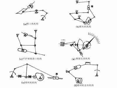 运动链具有确定运动的条件 运动链与机构的异同点